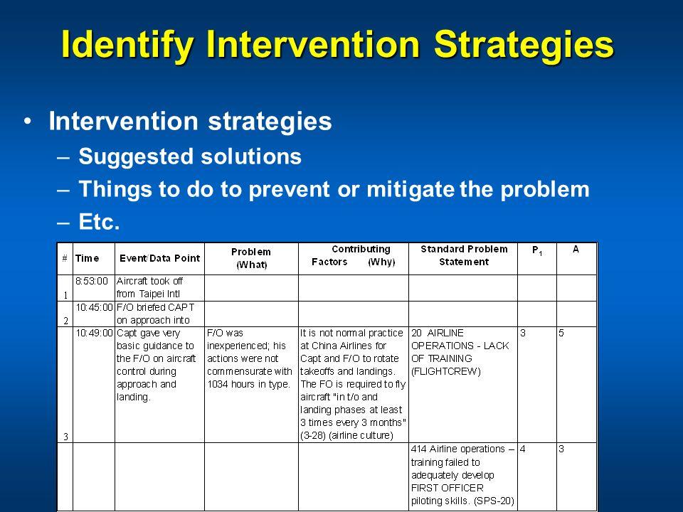 Identify Intervention Strategies