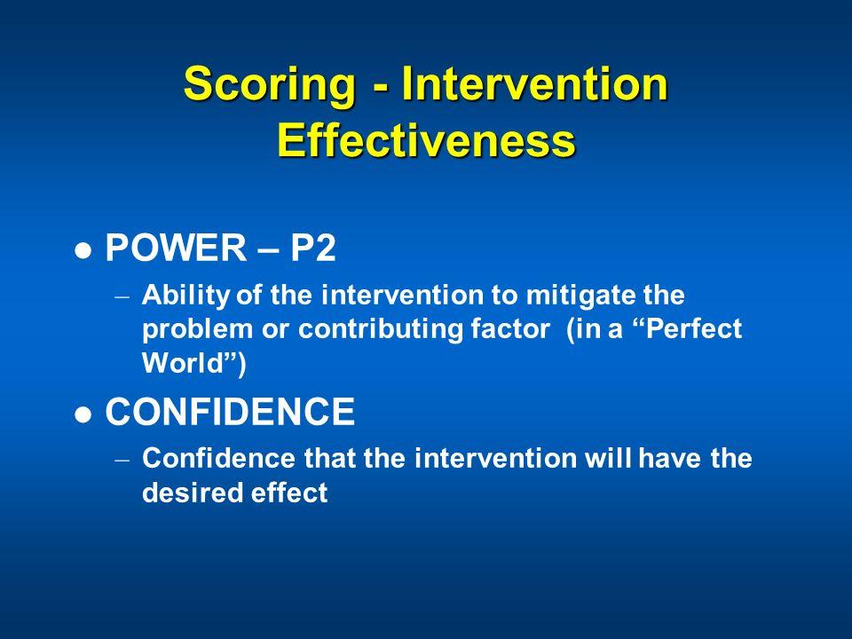 Scoring - Intervention Effectiveness