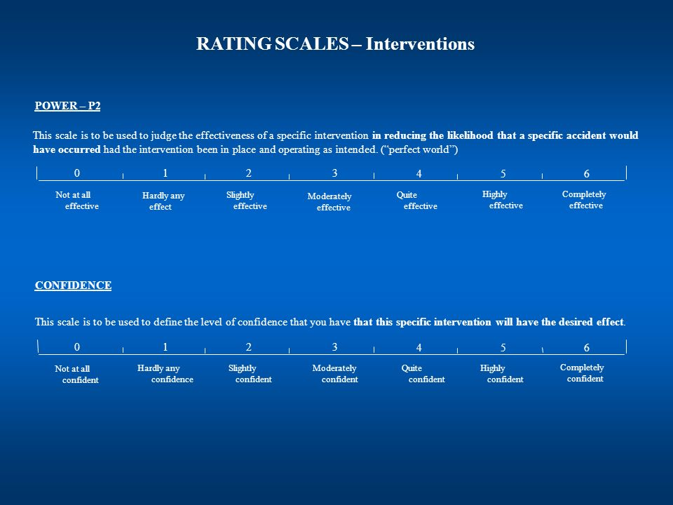 RATING SCALES – Interventions