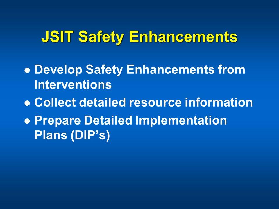 JSIT Safety Enhancements