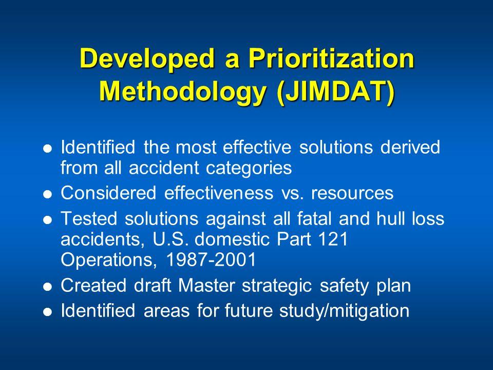 Developed a Prioritization Methodology (JIMDAT)