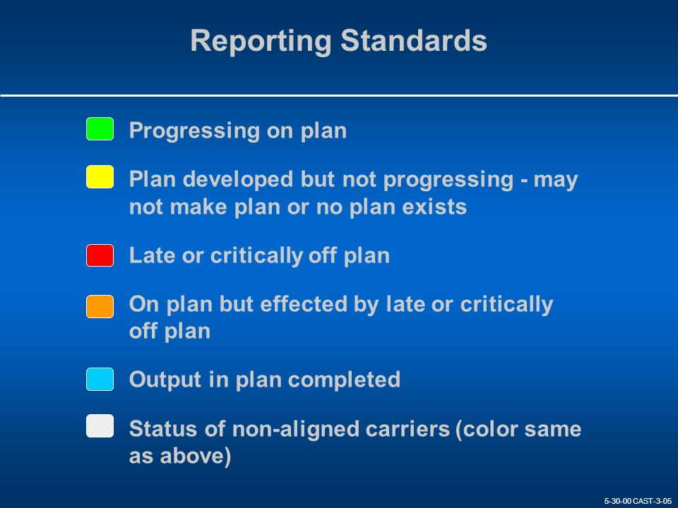 Reporting Standards Progressing on plan