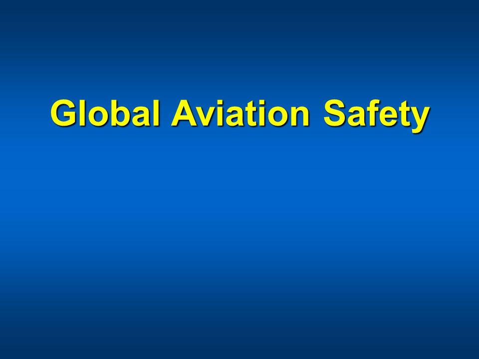 Global Aviation Safety