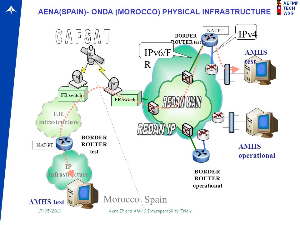 AENA(SPAIN)- ONDA (MOROCCO) PHYSICAL INFRASTRUCTURE
