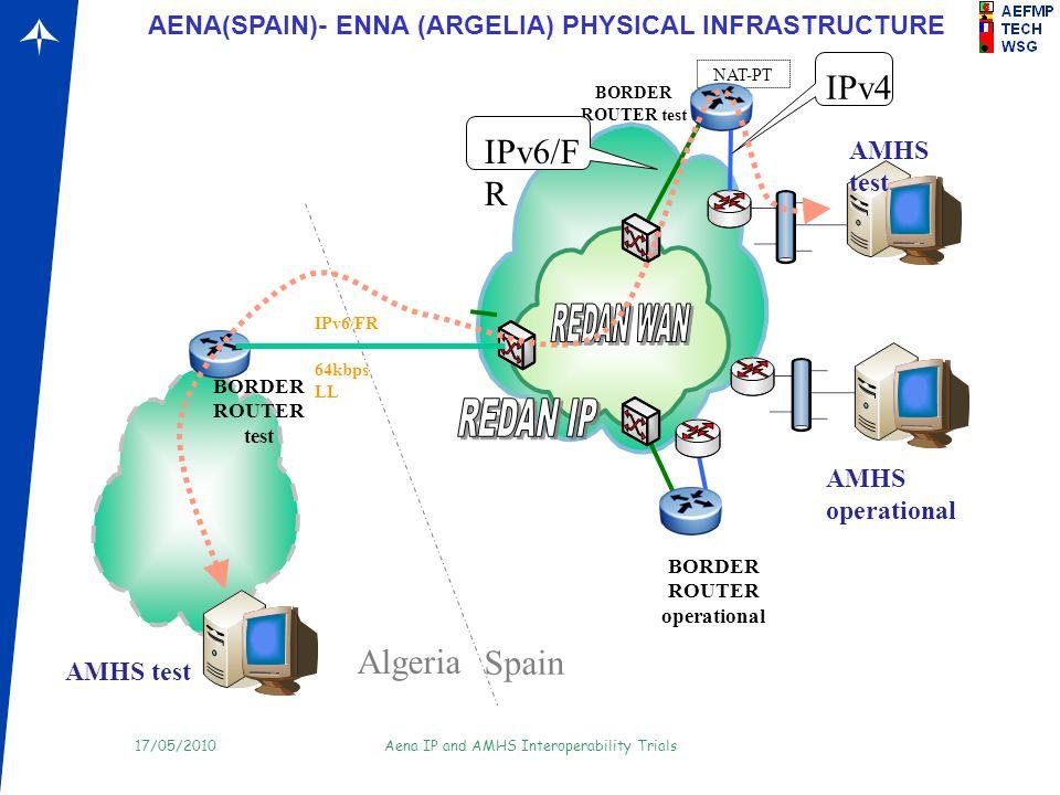 AENA(SPAIN)- ENNA (ARGELIA) PHYSICAL INFRASTRUCTURE