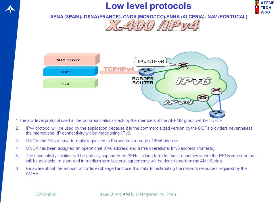 Low level protocols AENA (SPAIN)- DSNA (FRANCE)- ONDA (MOROCCO)-ENNA (ALGERIA)- NAV (PORTUGAL)