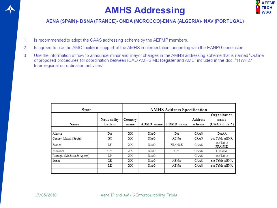 AMHS Address Specification Organisation name (CAAS only *)