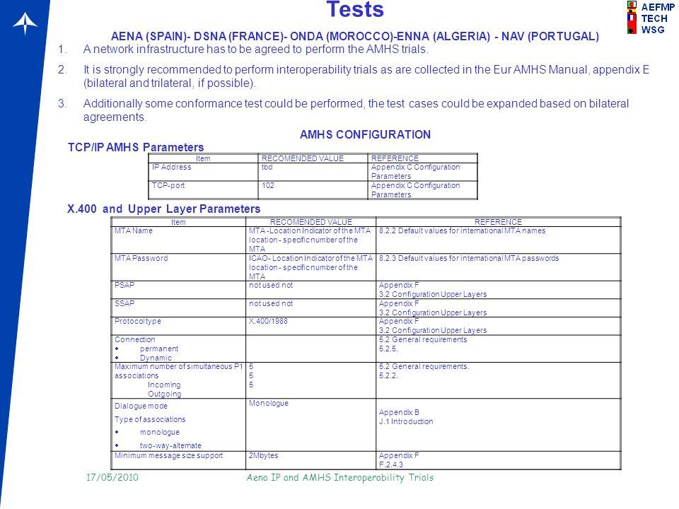 Tests AENA (SPAIN)- DSNA (FRANCE)- ONDA (MOROCCO)-ENNA (ALGERIA) - NAV (PORTUGAL)