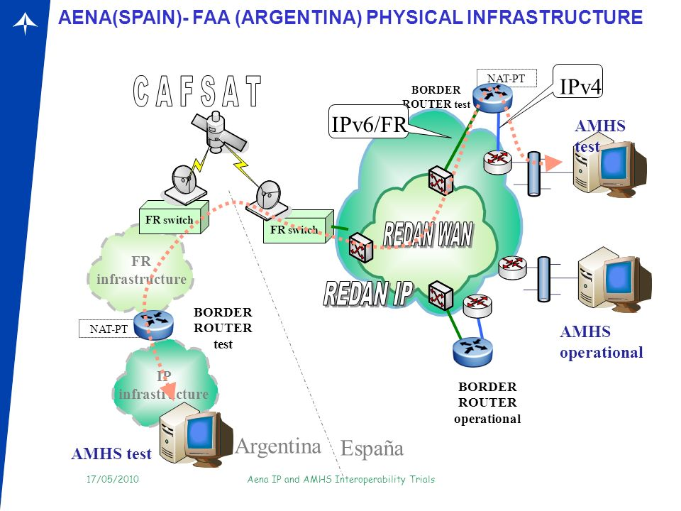 AENA(SPAIN)- FAA (ARGENTINA) PHYSICAL INFRASTRUCTURE