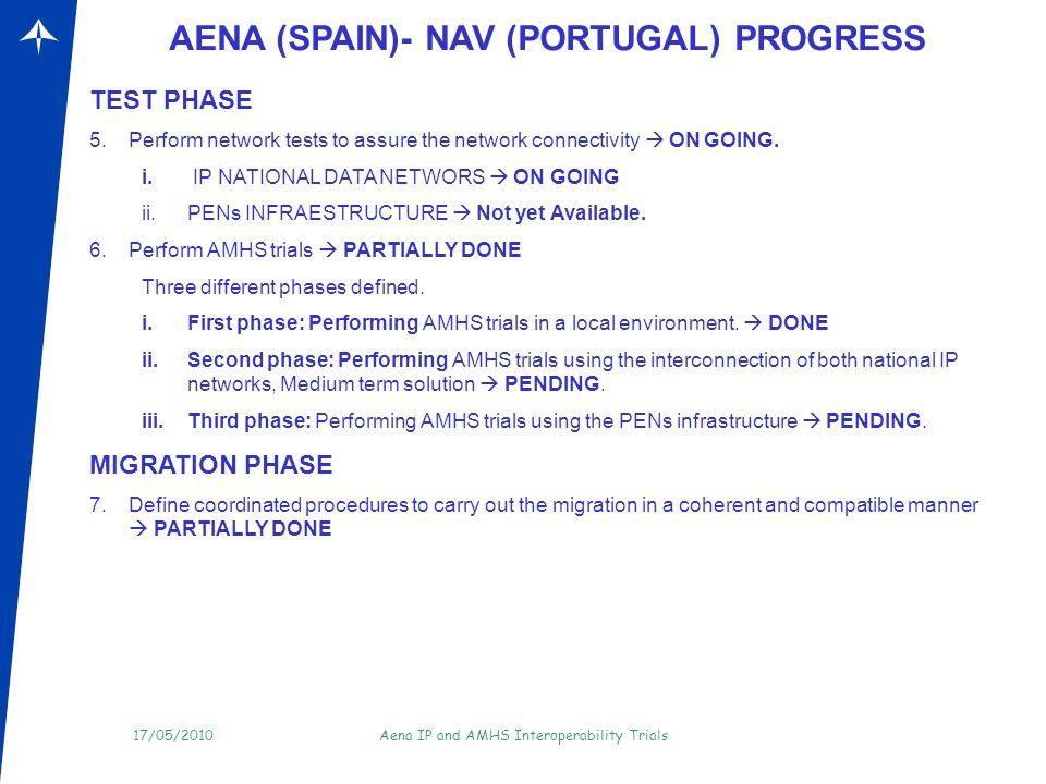 AENA (SPAIN)- NAV (PORTUGAL) PROGRESS