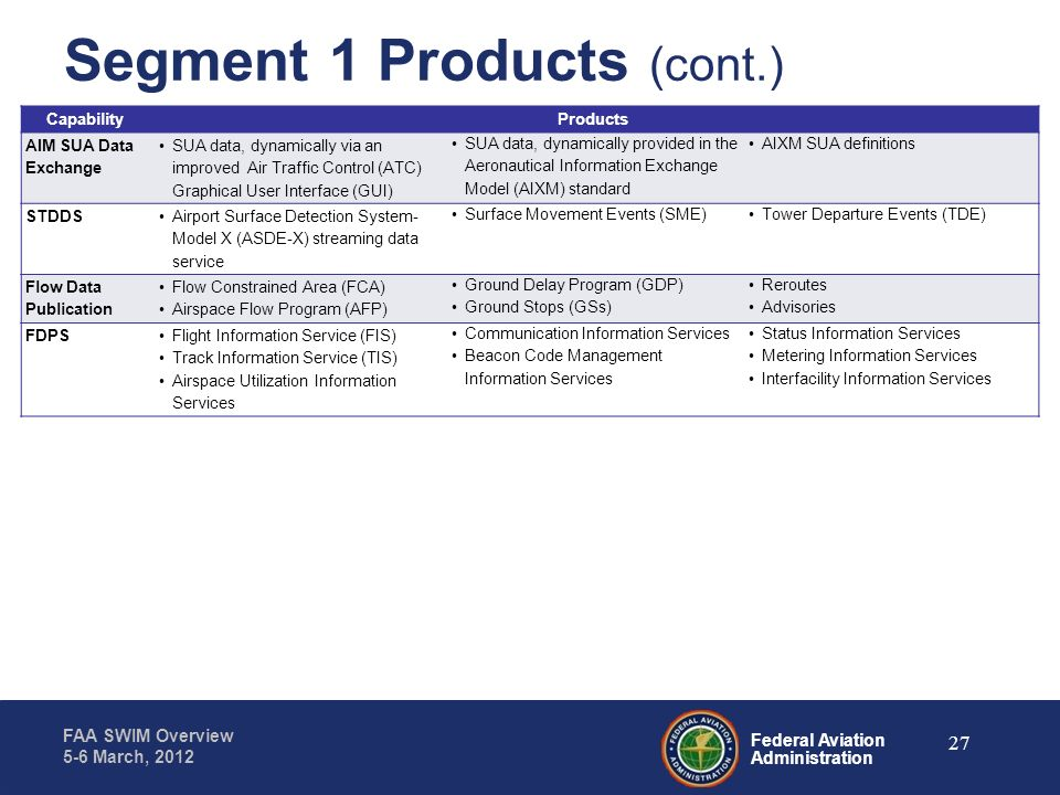 Segment 1 Products (cont.)