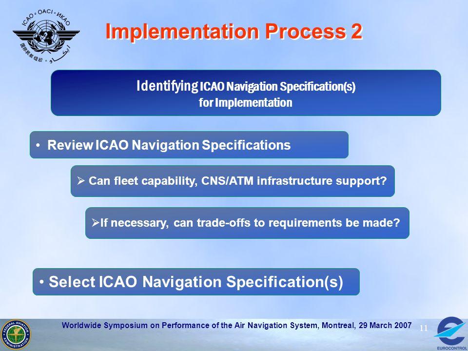 Implementation Process 2