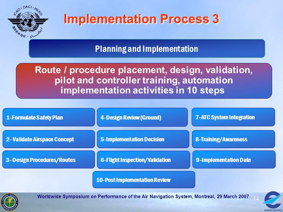Implementation Process 3