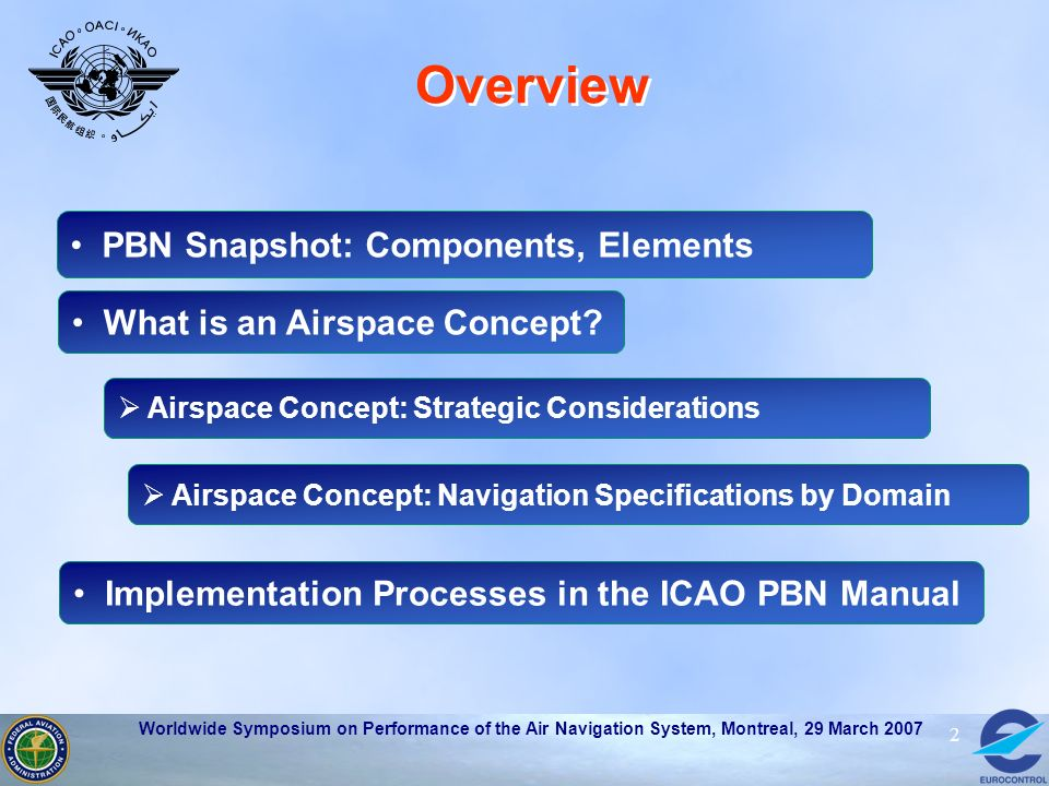 Overview PBN Snapshot: Components, Elements