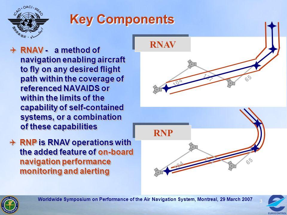 Key Components RNAV RNP