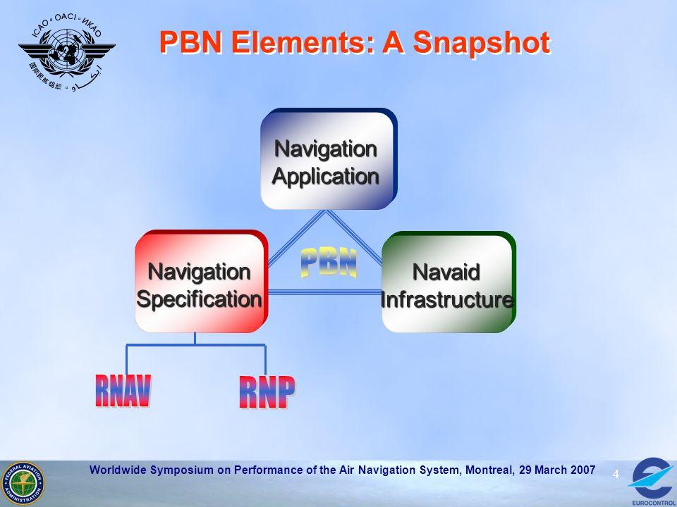 PBN Elements: A Snapshot