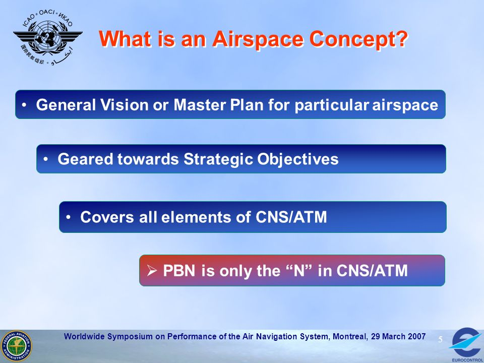 What is an Airspace Concept