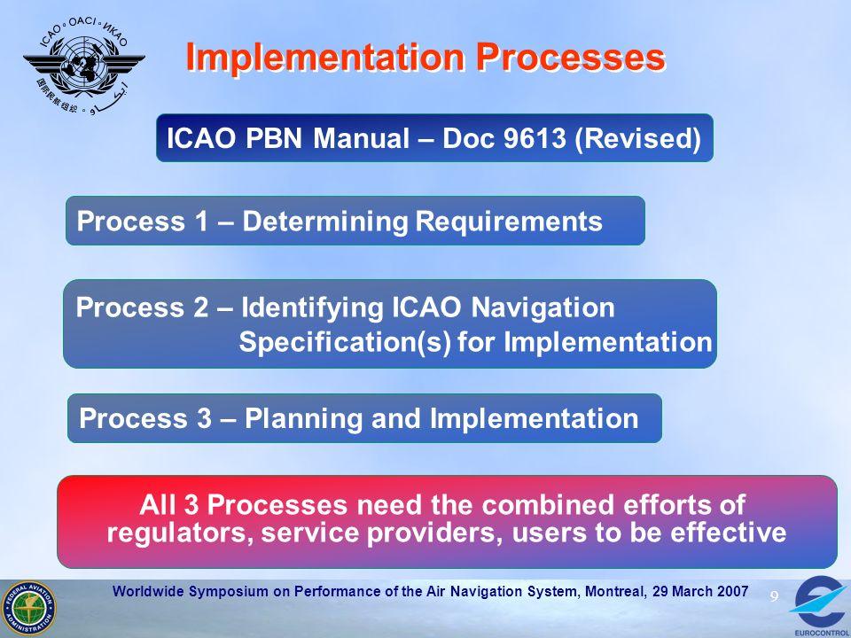 Implementation Processes