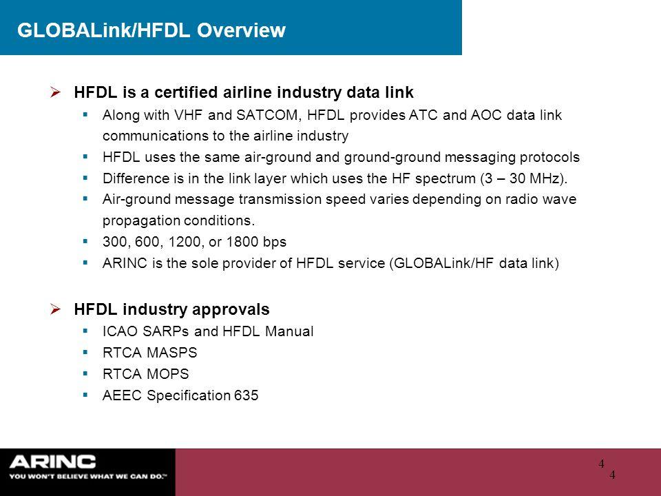 GLOBALink/HFDL Overview