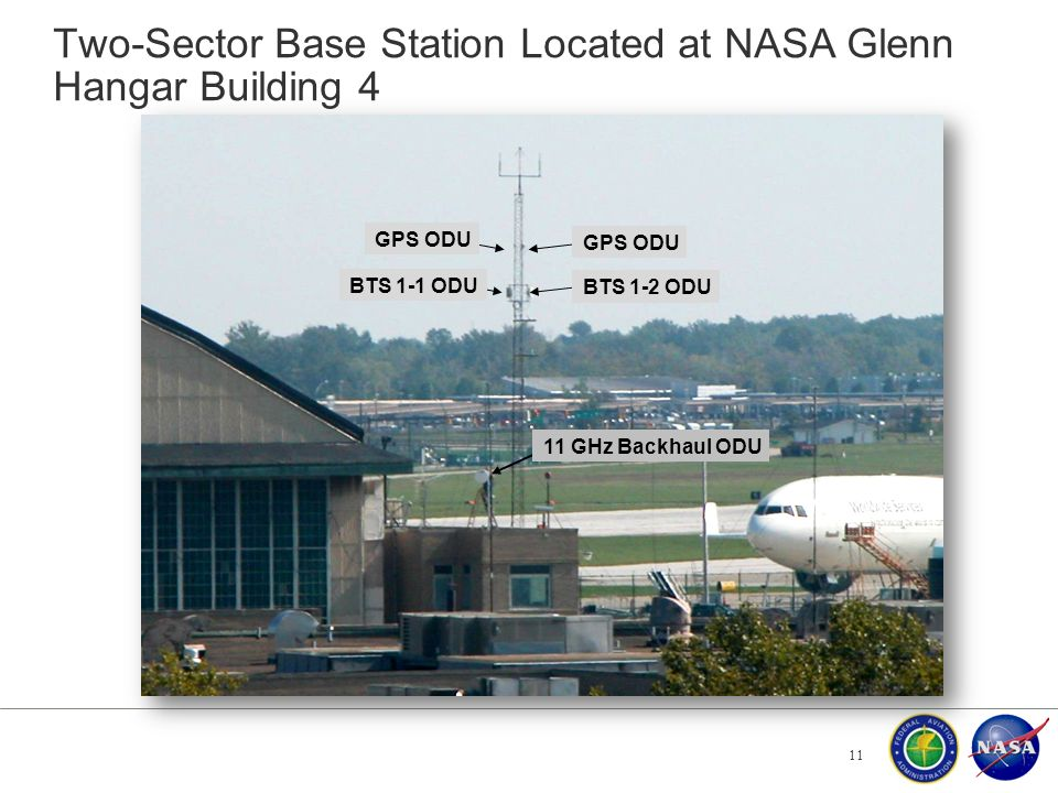Two-Sector Base Station Located at NASA Glenn Hangar Building 4