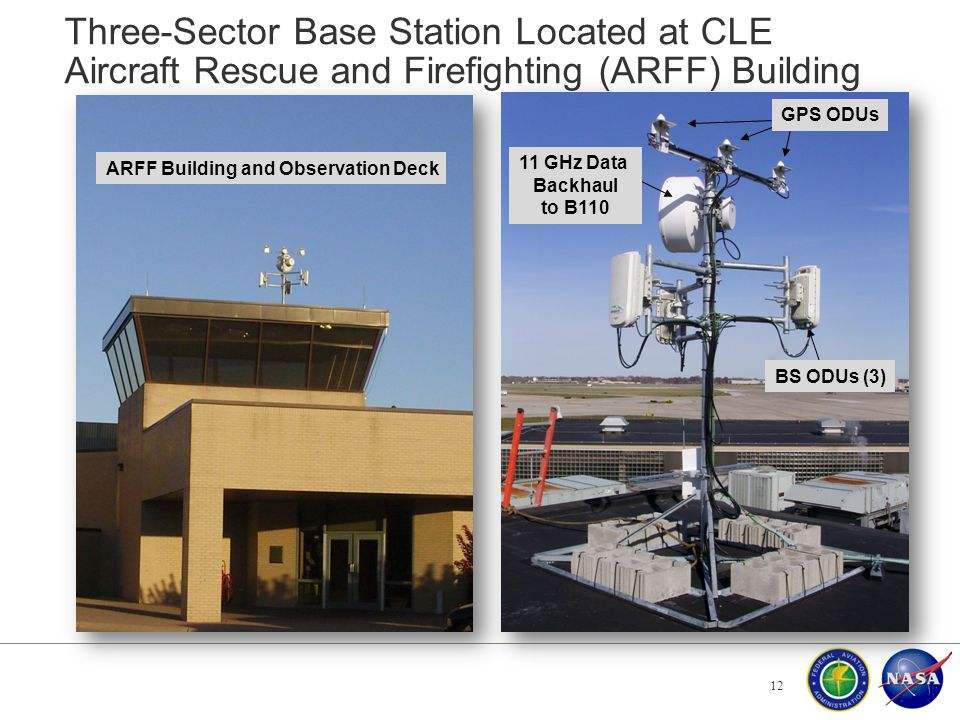 Three-Sector Base Station Located at CLE Aircraft Rescue and Firefighting (ARFF) Building