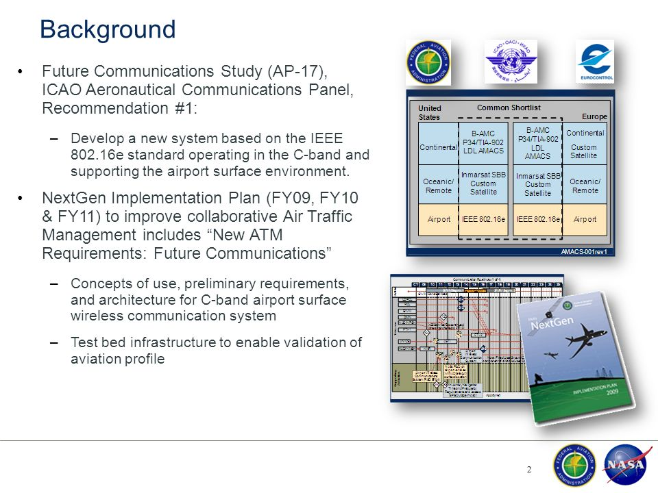 Background Future Communications Study (AP-17), ICAO Aeronautical Communications Panel, Recommendation #1: