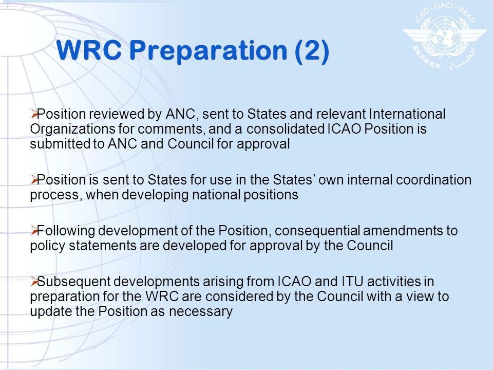 WRC Preparation (2)