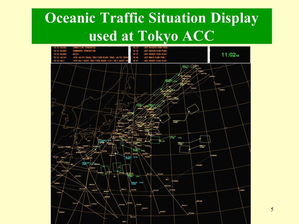 Oceanic Traffic Situation Display used at Tokyo ACC