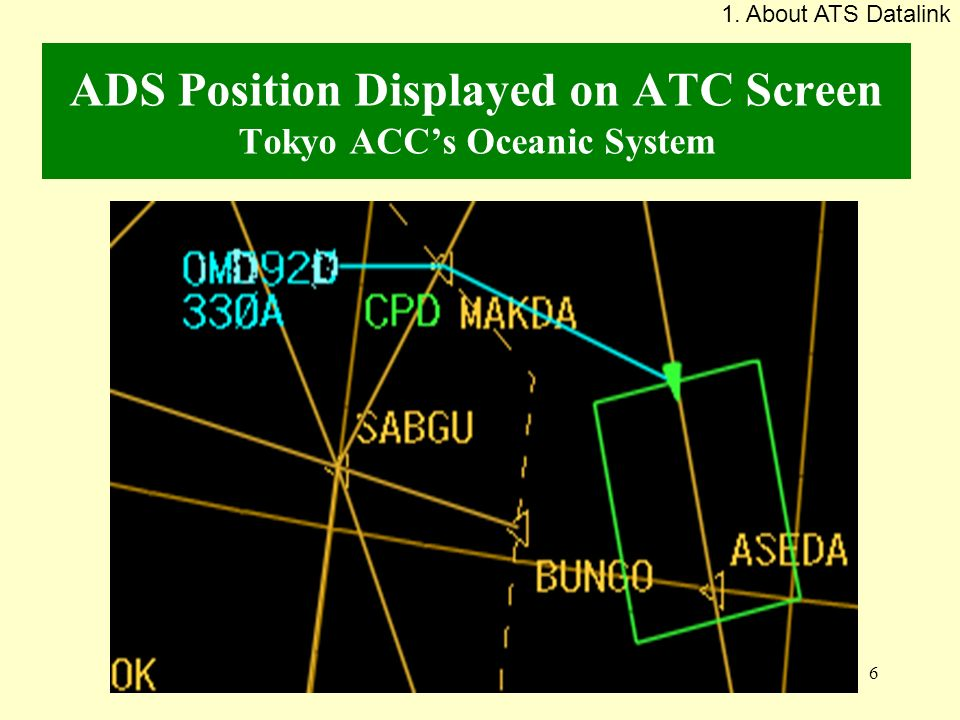 ADS Position Displayed on ATC Screen Tokyo ACC's Oceanic System