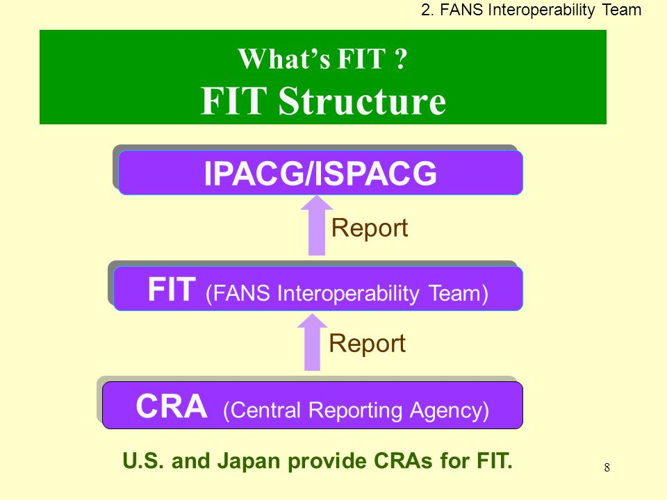 What's FIT FIT Structure