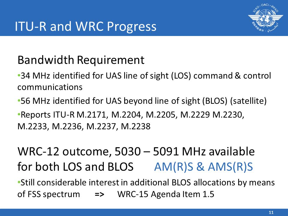 ITU-R and WRC Progress Bandwidth Requirement