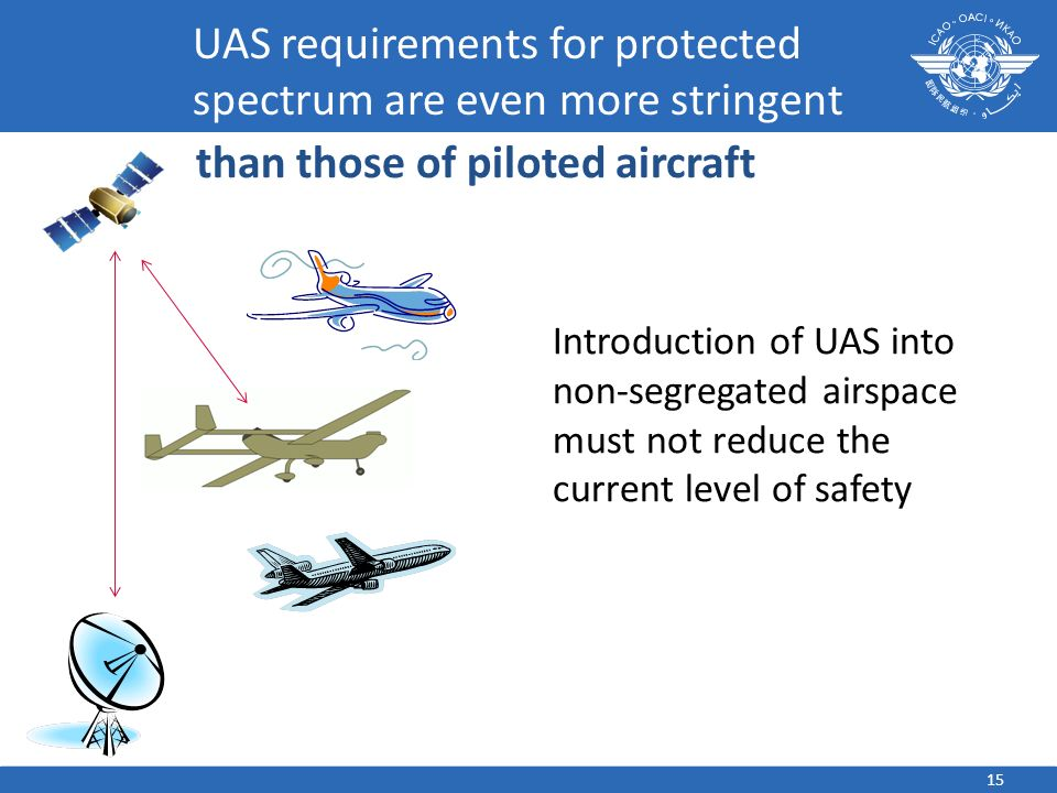 UAS requirements for protected spectrum are even more stringent