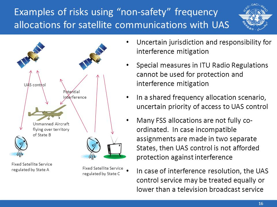 Examples of risks using non-safety frequency allocations for satellite communications with UAS
