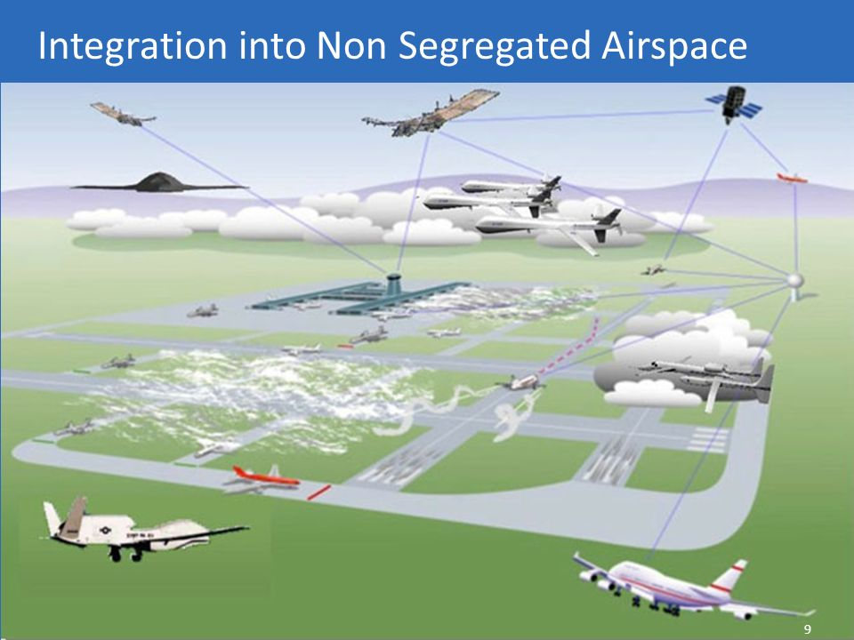 Integration into Non Segregated Airspace