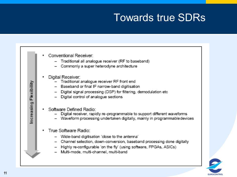 Towards true SDRs