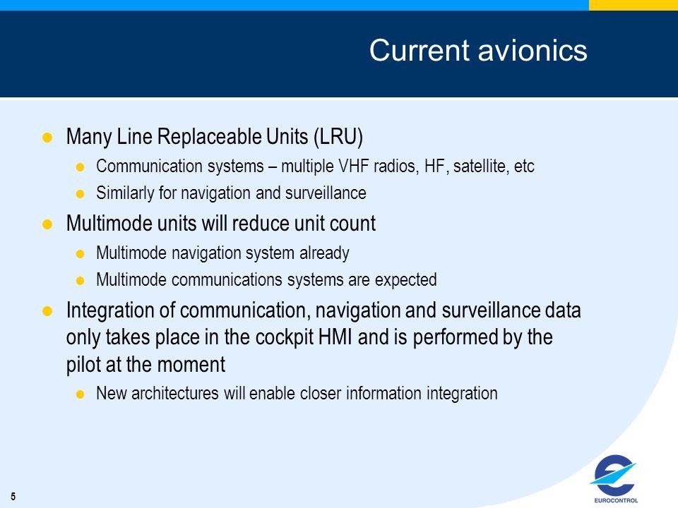 Current avionics Many Line Replaceable Units (LRU)