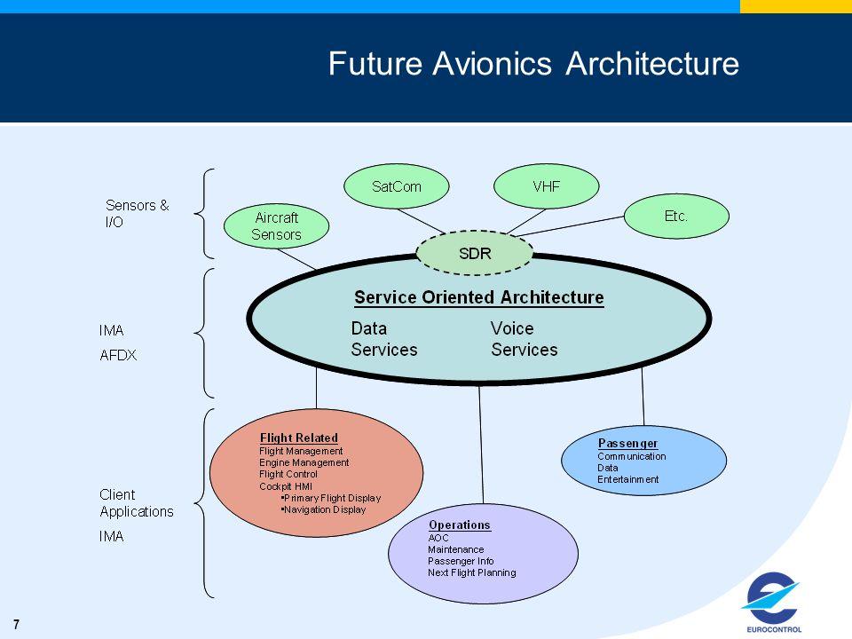Future Avionics Architecture
