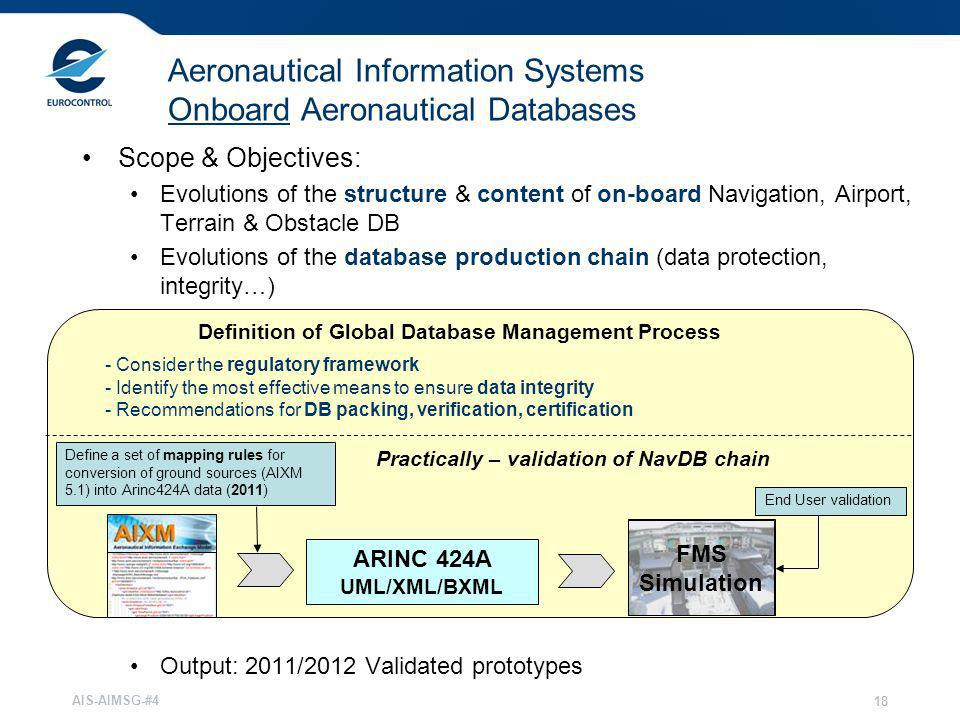 Aeronautical Information Systems Onboard Aeronautical Databases