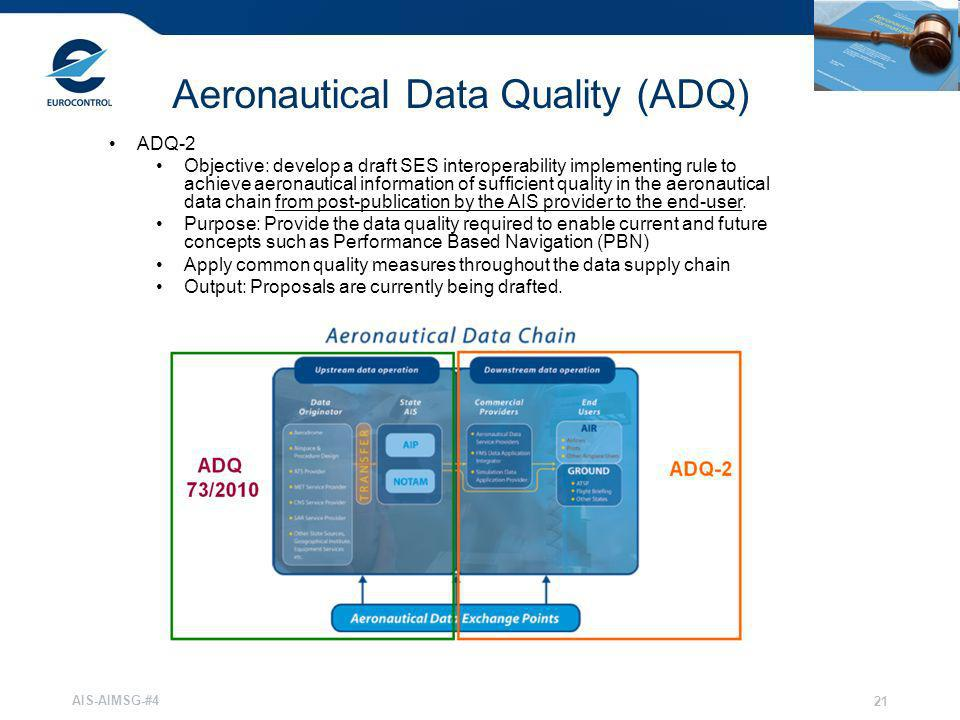 Aeronautical Data Quality (ADQ)