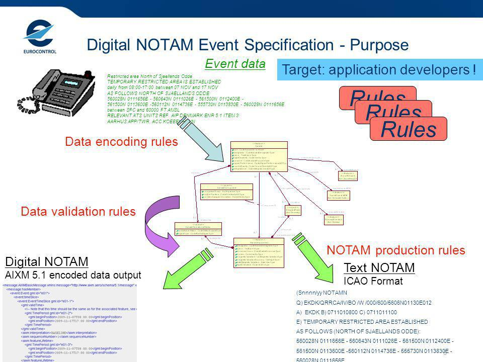 Digital NOTAM Event Specification - Purpose