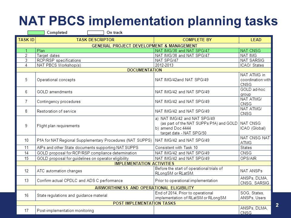 NAT PBCS implementation planning tasks