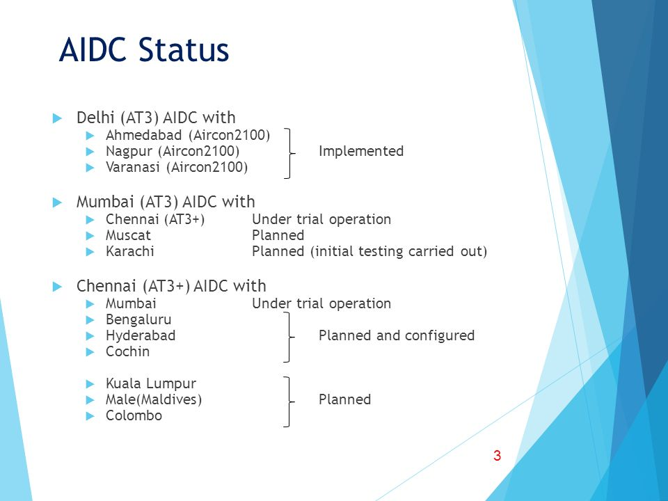 AIDC Status Delhi (AT3) AIDC with Mumbai (AT3) AIDC with