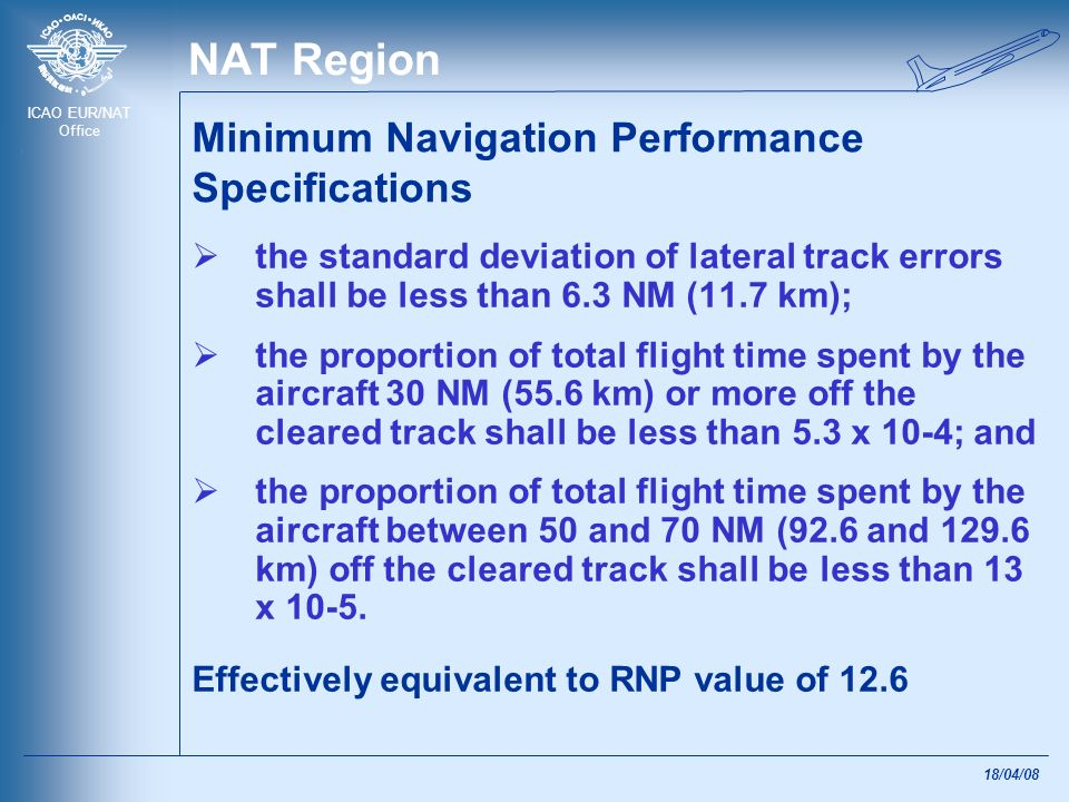 NAT Region Minimum Navigation Performance Specifications