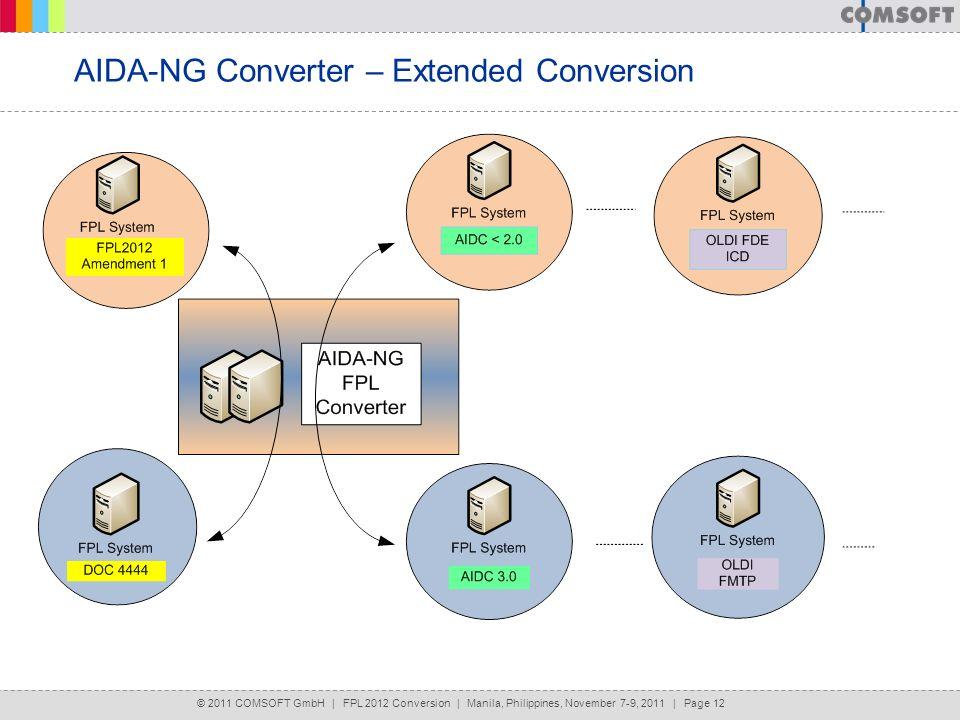 AIDA-NG Converter – Extended Conversion