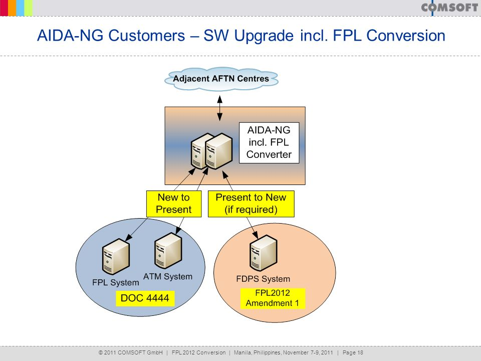 AIDA-NG Customers – SW Upgrade incl. FPL Conversion