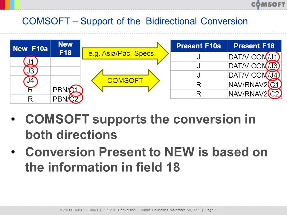 COMSOFT – Support of the Bidirectional Conversion