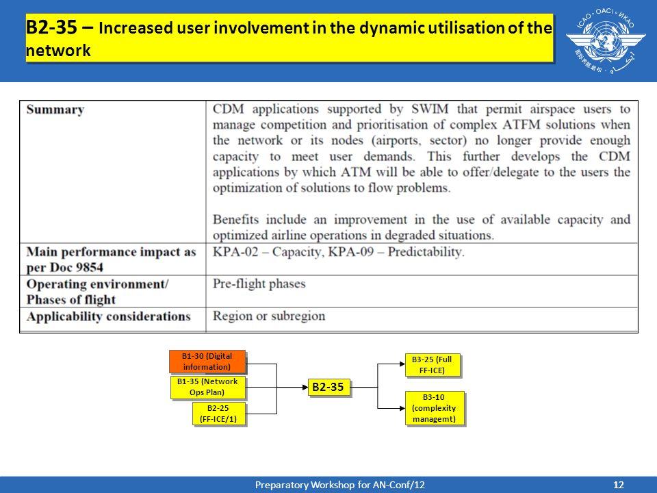 B1-30 (Digital information) B3-10 (complexity managemt)