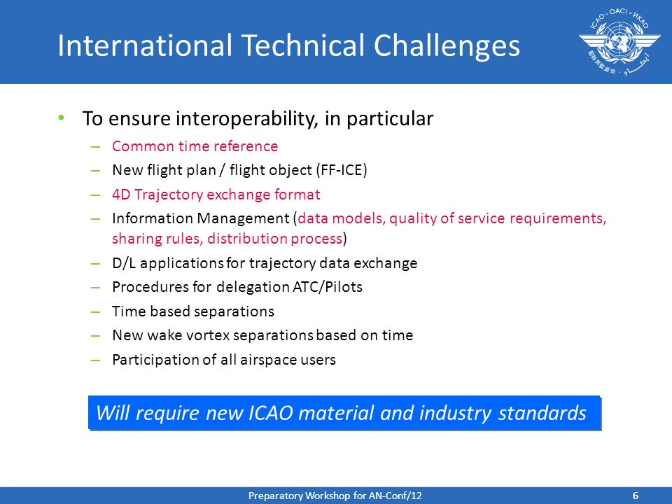 International Technical Challenges