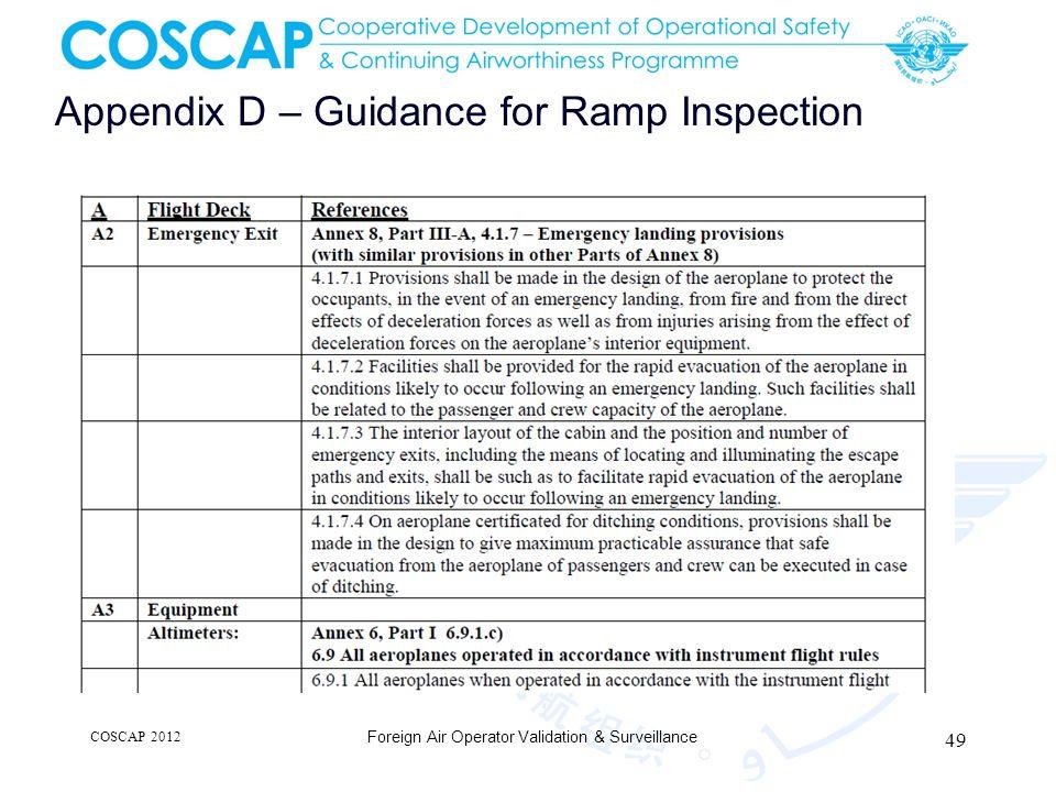 Appendix D – Guidance for Ramp Inspection