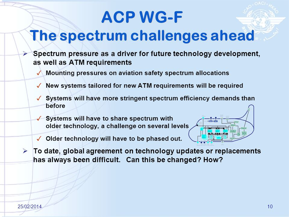 ACP WG-F The spectrum challenges ahead